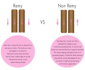 remyvs-non-remy_grande